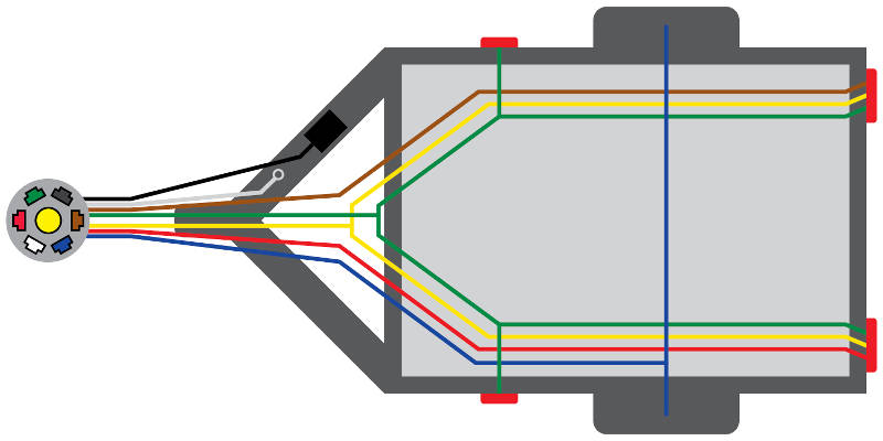 Trailer Wiring Diagram and Installation Help - Towing 101 CURT Manufacturing