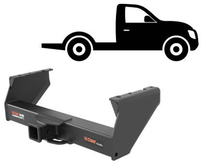 Class 5 Hitch for Dually