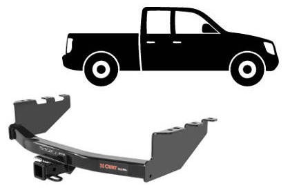 Class 4 Hitch for Truck