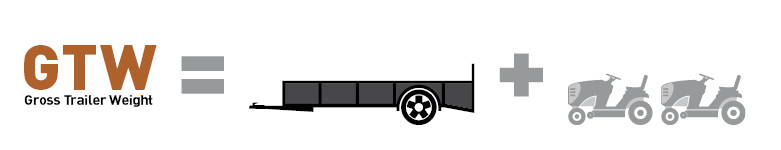 GTW - Gross Trailer Weight - Towing Capacity Guide