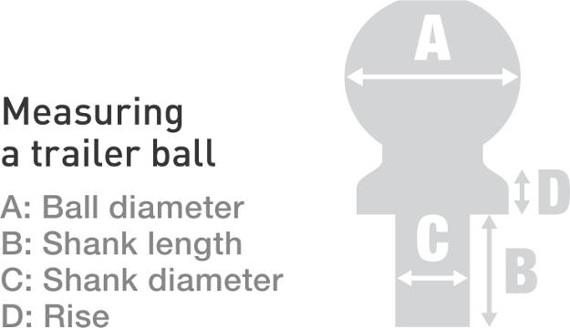 Trailer Hitch Ball Sizes >> Standard Trailer Hitch Ball Sizes How To Choose