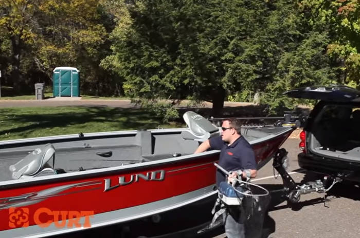 Loading Your Boat with Gear