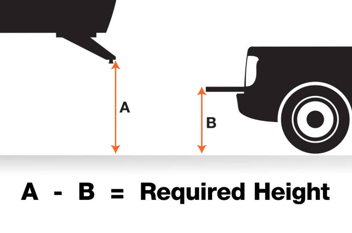 Measure 5th Wheel Hitch Height