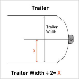 Measure Trailer Width Divided by 2