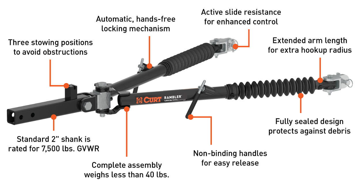 Rambler Steel Tow Bar Features & Benefits