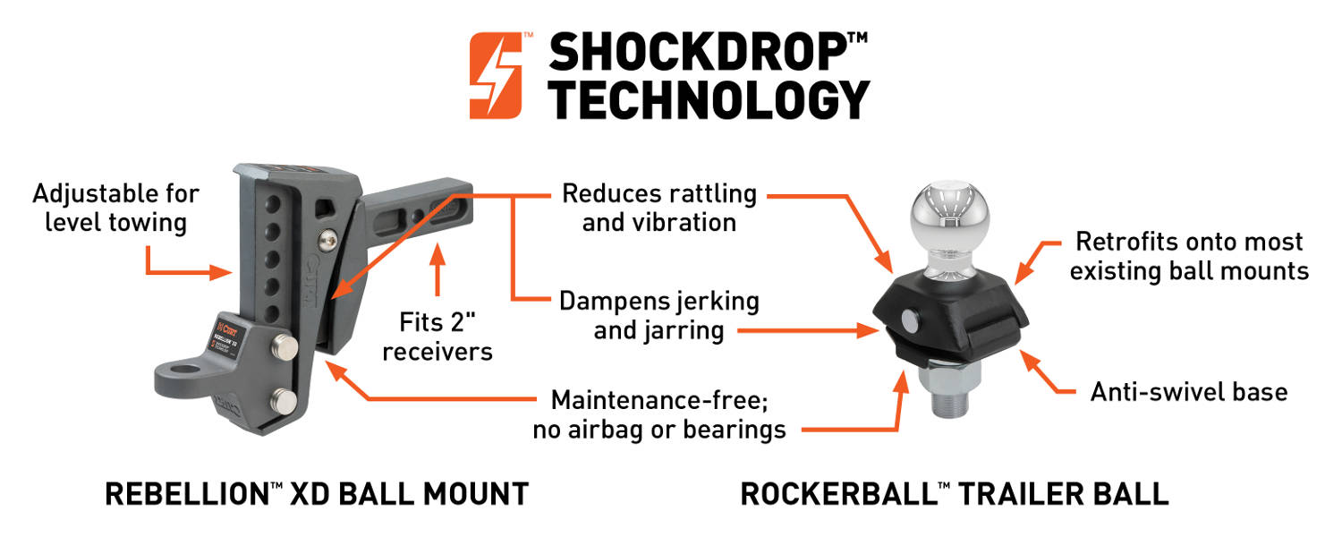 ShockDrop Products - Rebellion XD & RockerBall Cushion Hitches