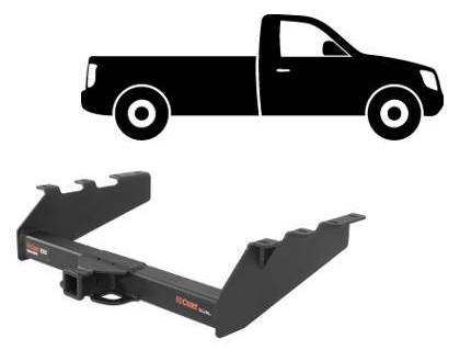 Class 5 Hitch for Truck